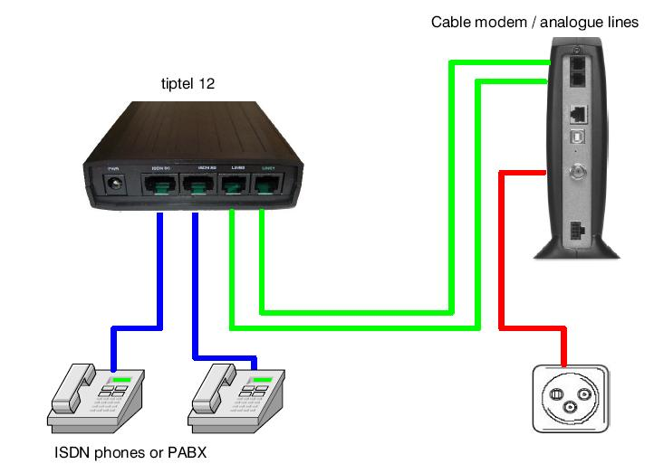 Tiptel 12 AIA - Adapting ISDN PABXs - phones to POTS FXS